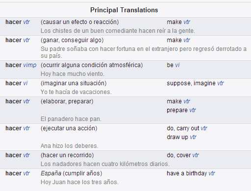 common spanish phrases: